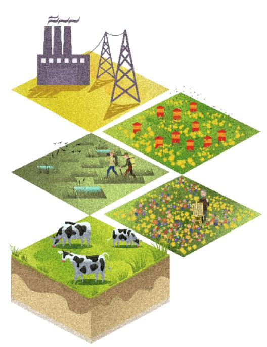 integrated-planning-grasslands