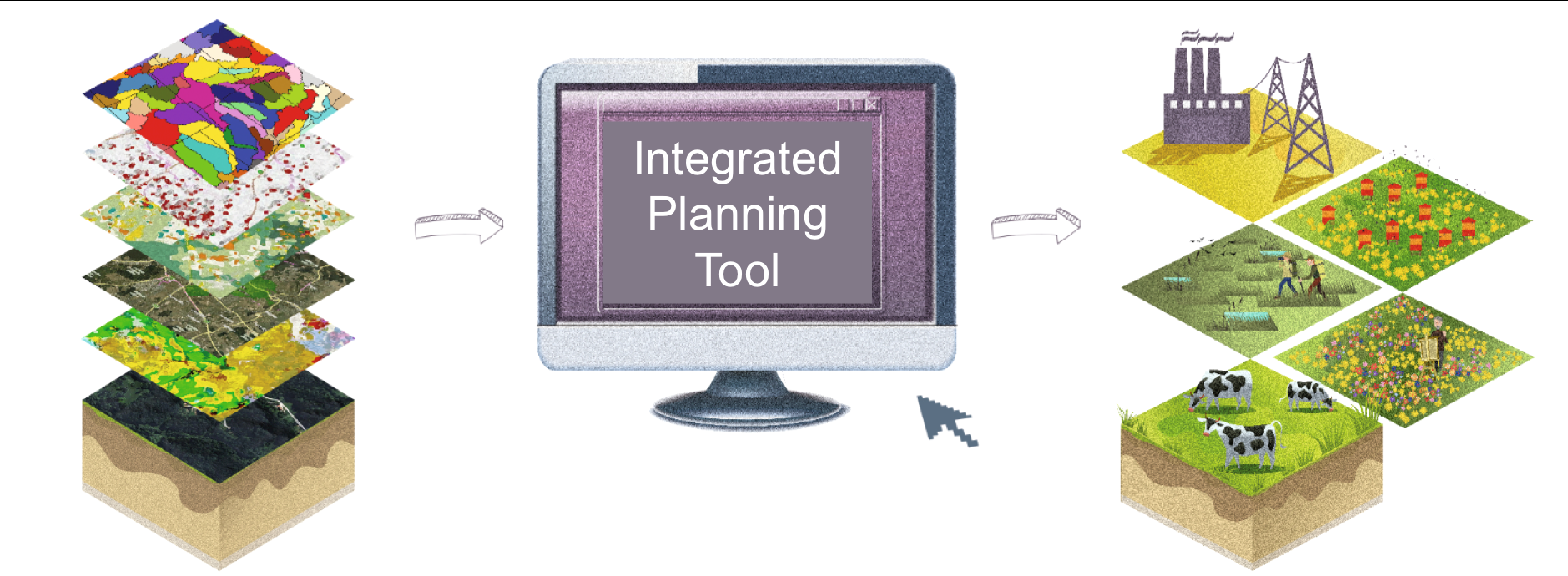 integrated-planning-tool