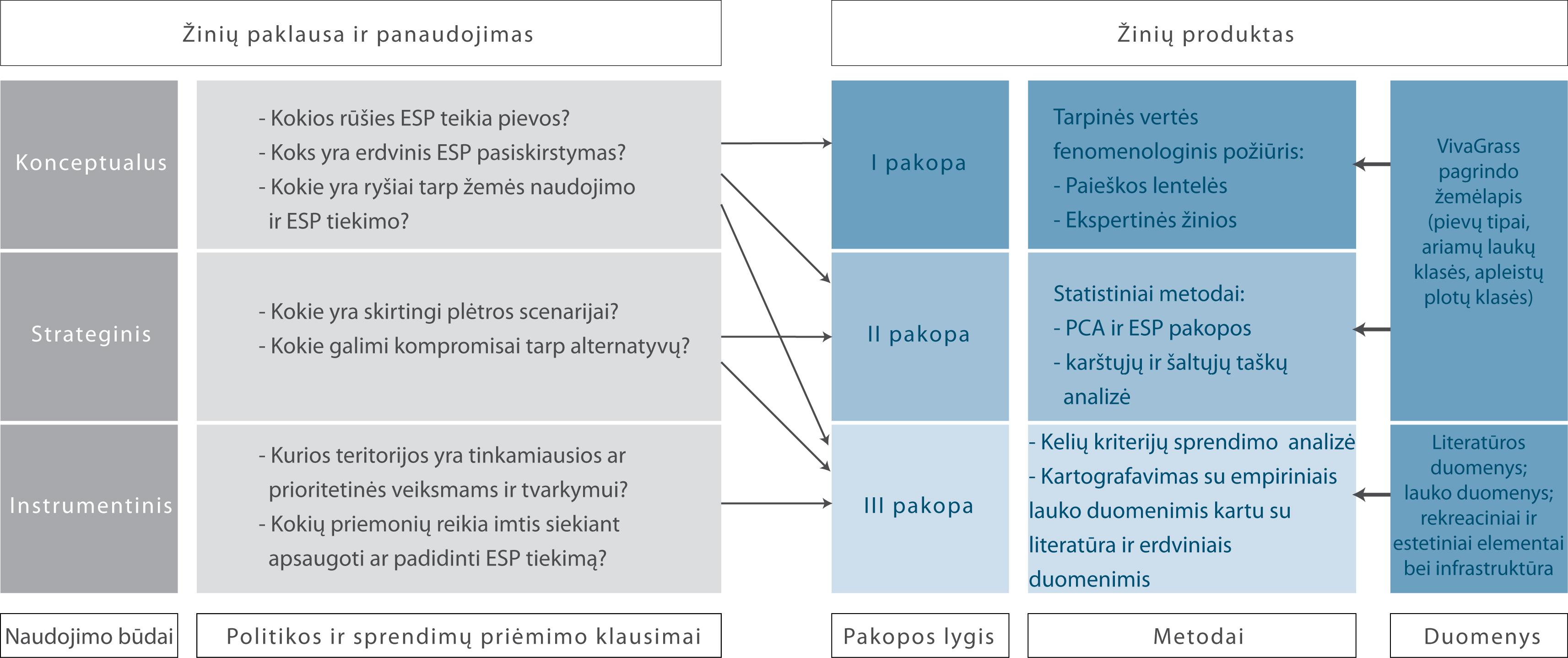 kompromiso analizės ekosistemos paslaugos geriausia 1 valandos prekybos sistema